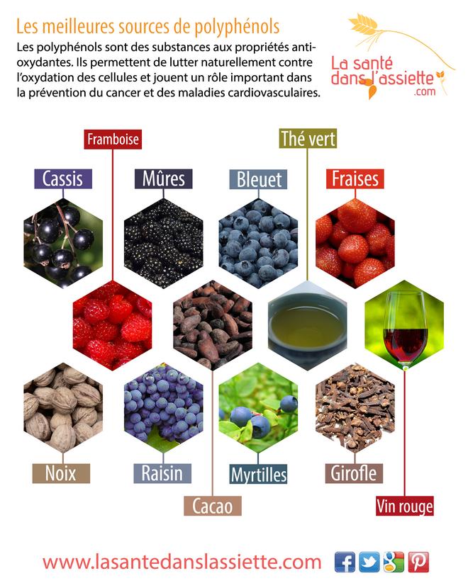 Les polyphénols ne se trouvent pas que dans le vin rouge.